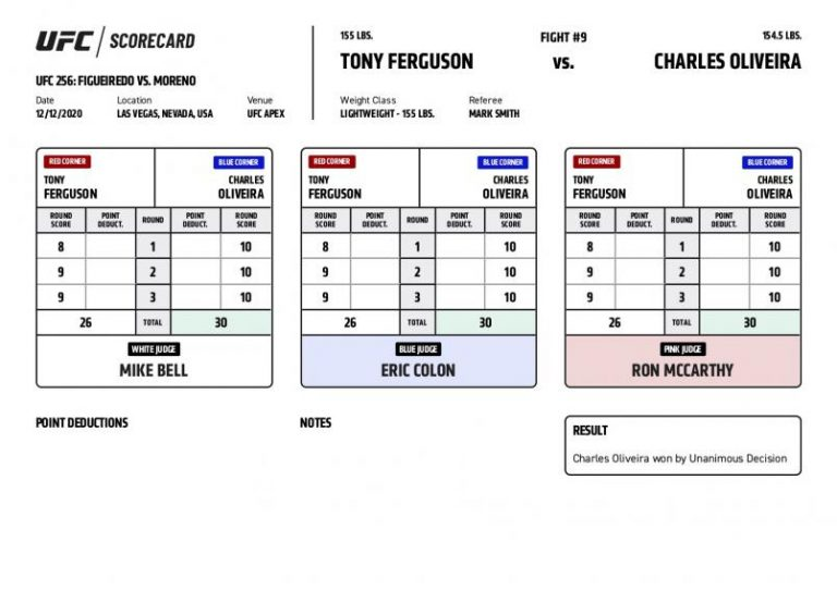 UFC Scoring System: How Are UFC Fights Scored?