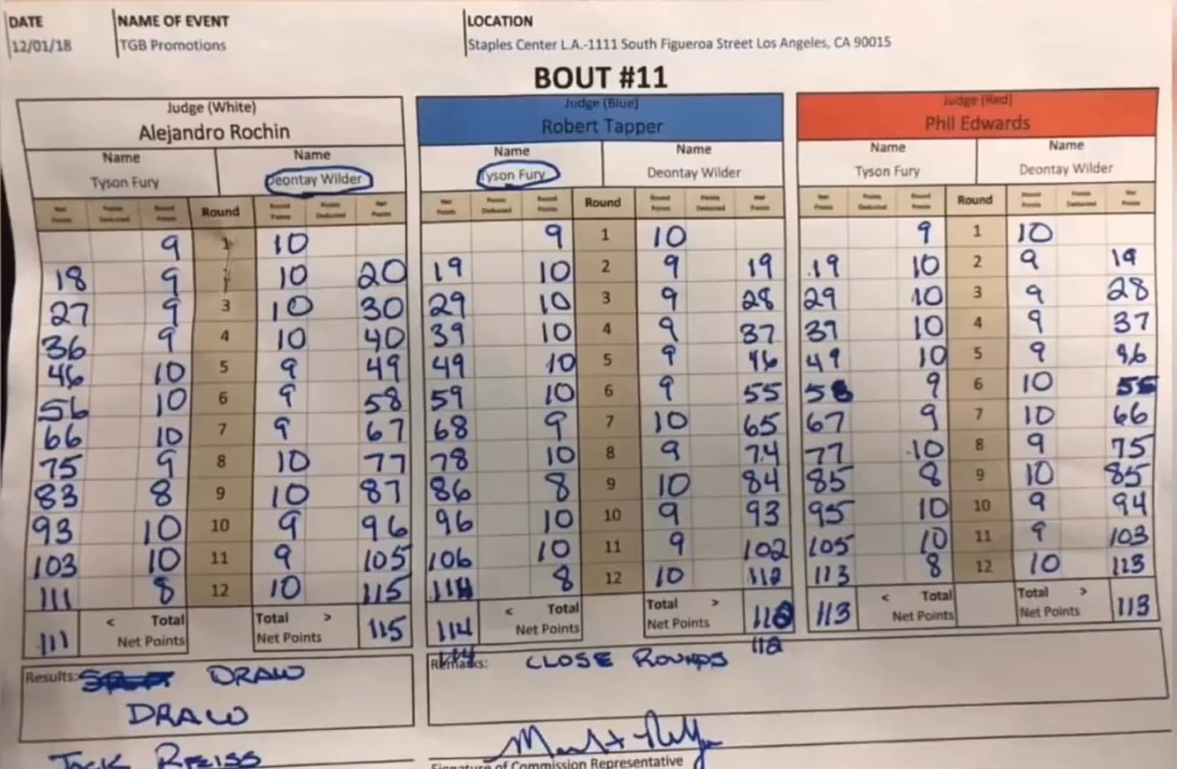 Boxing Scoring System: How Are Boxing Fights Scored?