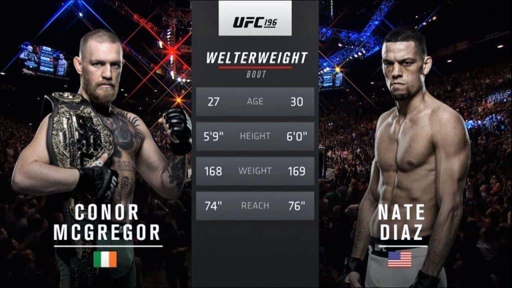 UFC Gives New Video See How Diaz Shocked McGregor!